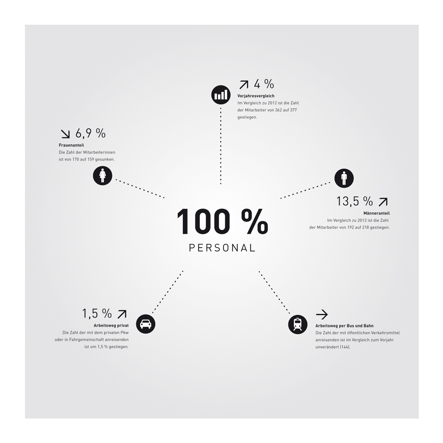 Geschäftsgrafik Illustration Diagramm