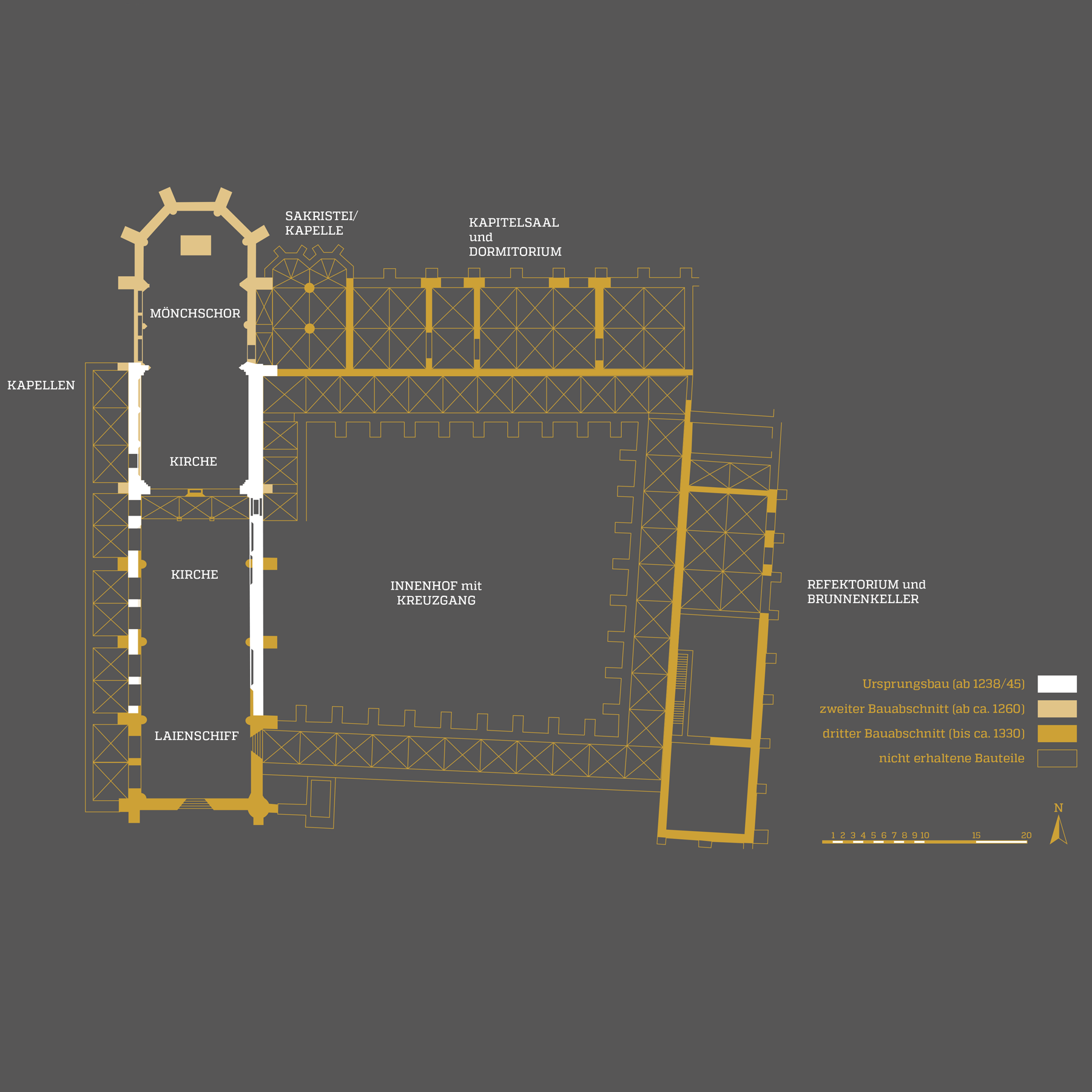 La Deutsche Vita - Grafik Infosäule Kloster Cismar Landesmuseen Schleswig-Holstein