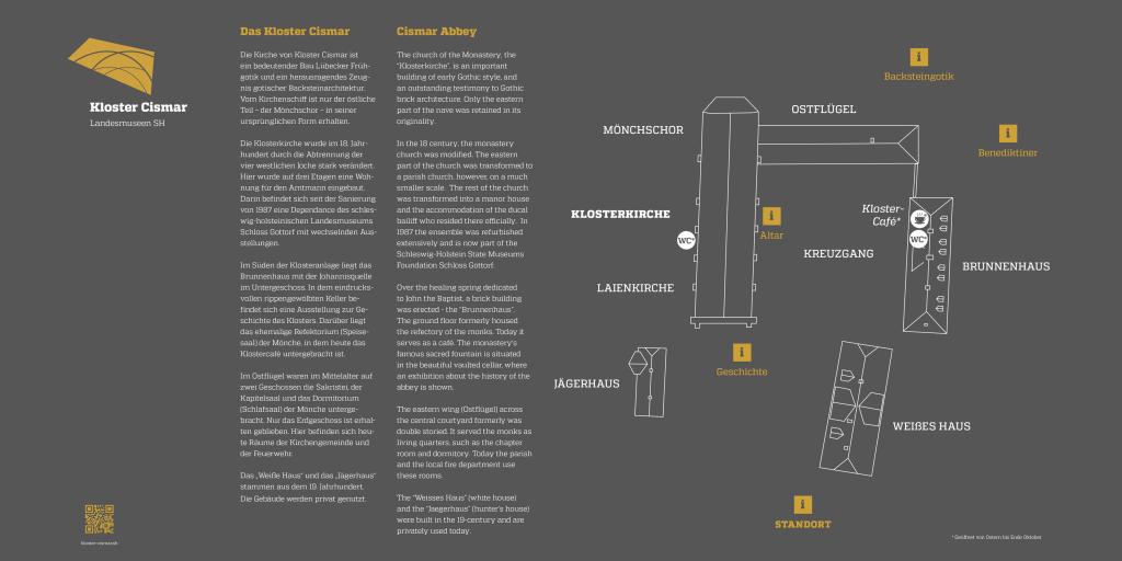La Deutsche Vita - Grafik Infosäule 1 Kloster Cismar Landesmuseen Schleswig-Holstein