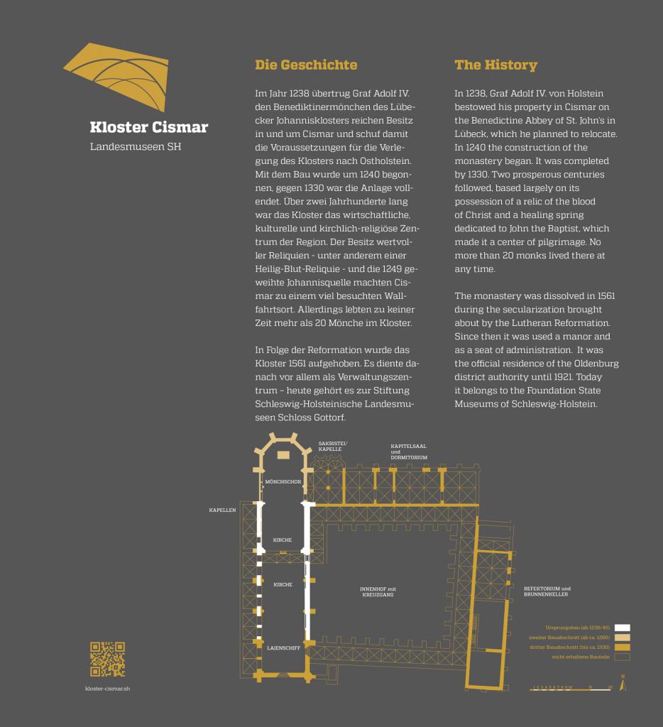 La Deutsche Vita - Grafik Infosäule 2 Kloster Cismar Landesmuseen Schleswig-Holstein